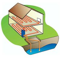 Géothermie eau de nappe